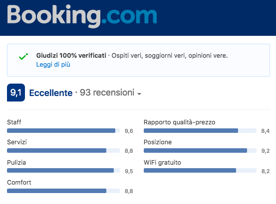 what they say about us: booking - Hotel Meridiana